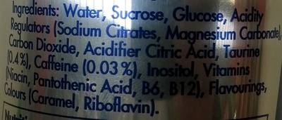 Red Bull - Ingredients