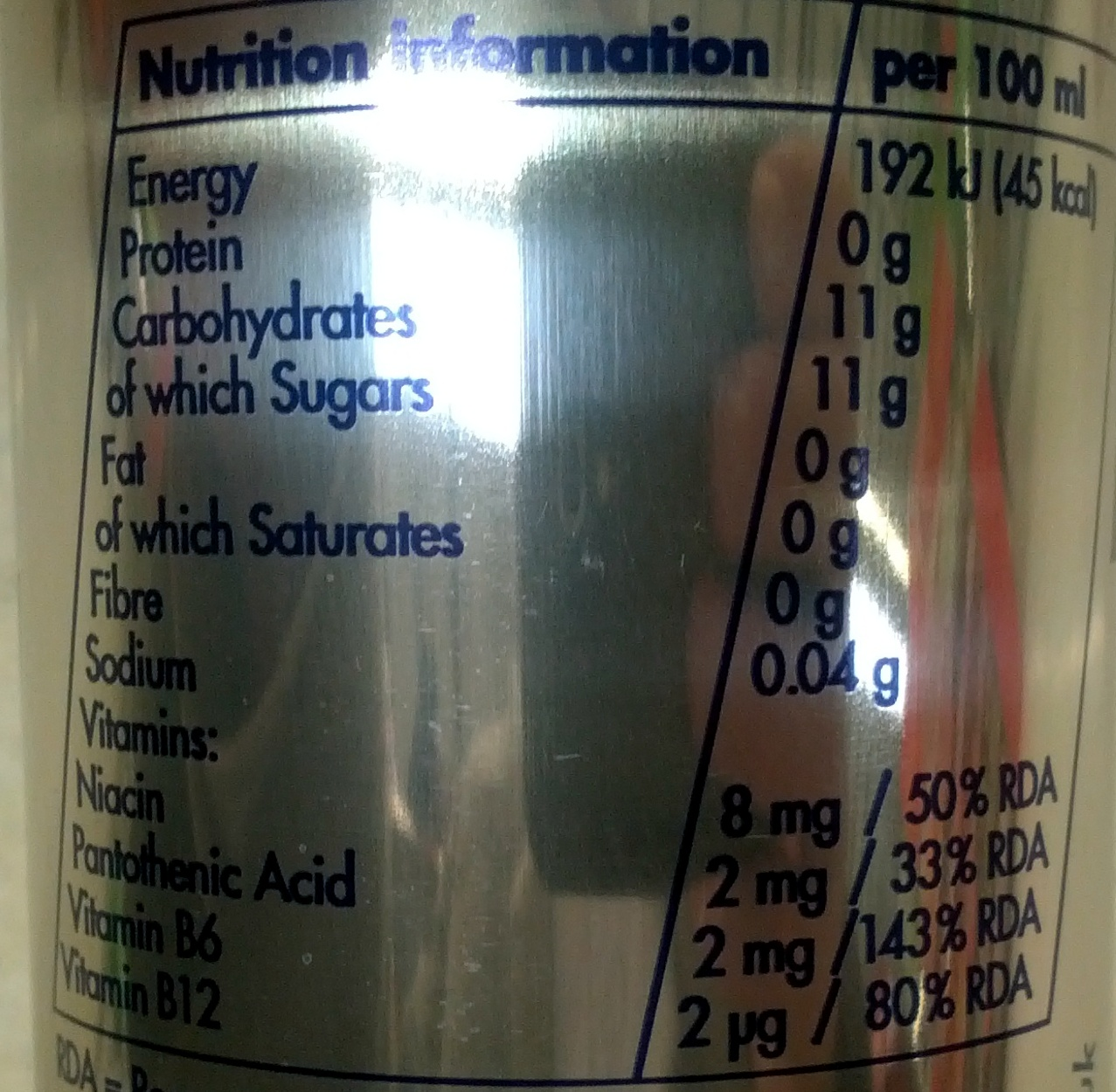 Red Bull - Nutrition facts