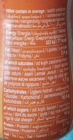 Cafemio Cappuccino - Rauch - 250ML - Informations nutritionnelles