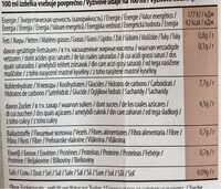Lait d'avoine - Informations nutritionnelles - es