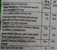 Zwiebelringe - Nährwertangaben