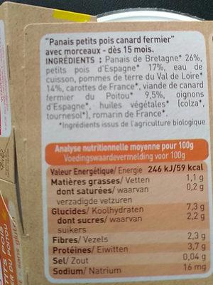 panais petit pois canard fermier du poitou - Ingredients