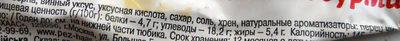 Горчица Русская - Informations nutritionnelles