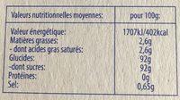 Pez - Nutrition facts