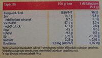 Almás gyermekkeksz - Nutrition facts - hu