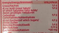 Latte parzialmente scremato - Nutrition facts - it