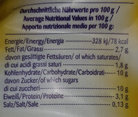 Vanille Traum - Nutrition facts - de