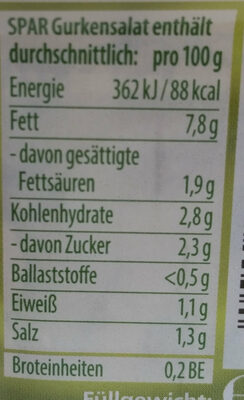Gurkensalat im Sauerrahm-Dressing - Nutrition facts