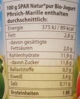 Bio-Jogurt Pfirsich-Marille - Informations nutritionnelles
