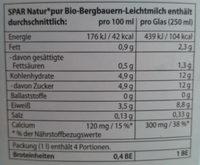 Österreichische Bio-Bergbauern-Leichtmilch - Informations nutritionnelles - de