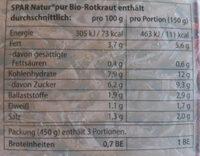 Bio-Rotkraut - Informations nutritionnelles - de