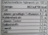 Thunfisch-Wrap - Informations nutritionnelles