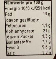 falafel - Informations nutritionnelles - de
