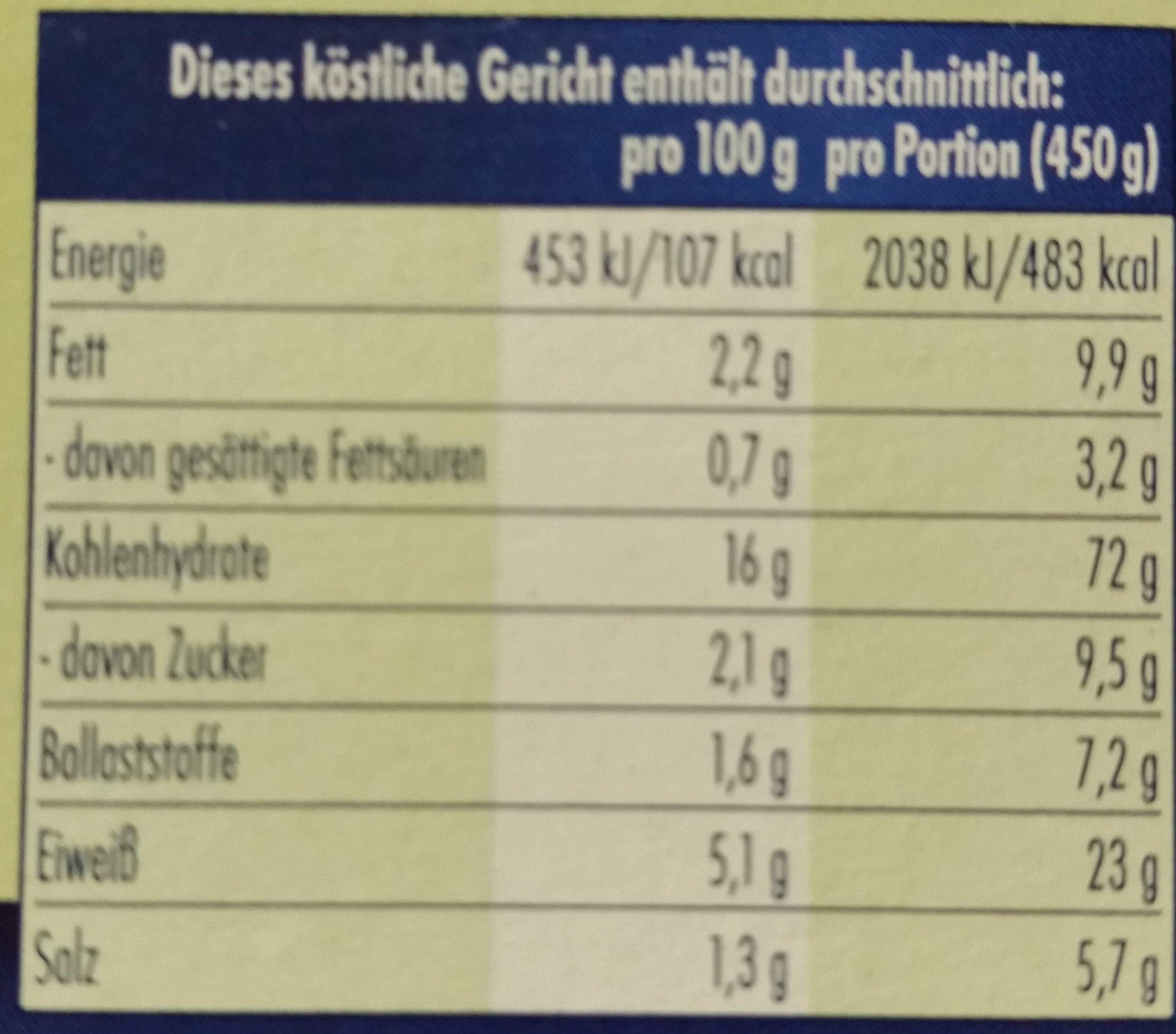 Spaghetti Bolognese - Informations nutritionnelles