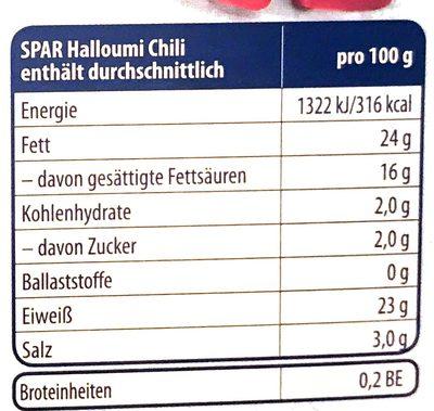 Spar Halloumi Zypriotischer Grill-& Bratkäse Chili - Informations nutritionnelles