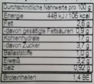 Hühner-Curry - Informations nutritionnelles - de
