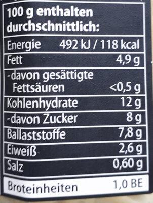 Kren nach Wiener Art - Informations nutritionnelles