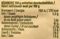 Runder Pizzateig - extra dick - Informations nutritionnelles - de