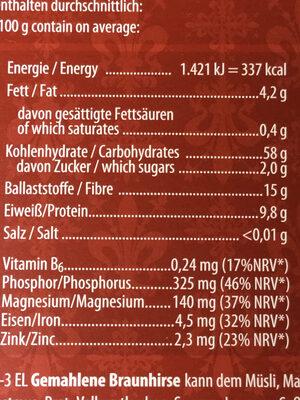 Braunhirse - Nutrition facts - de