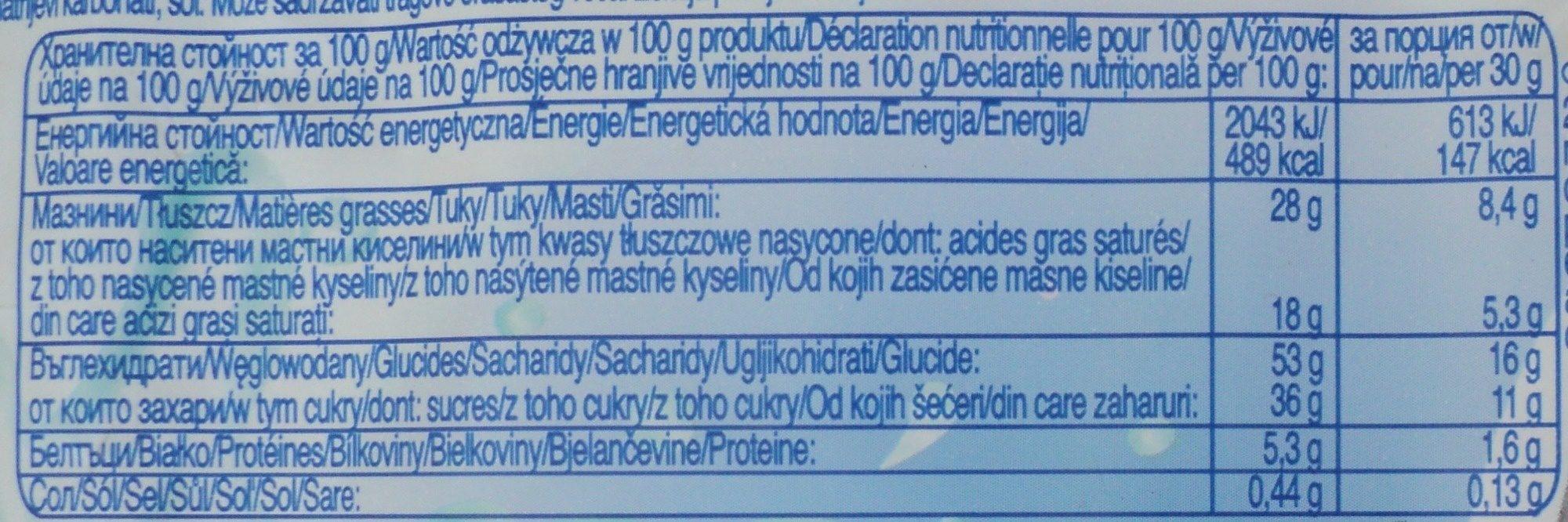 Milino Baton pufos cu umplutura cremoasa de lapte si glazura de cacao - Informations nutritionnelles