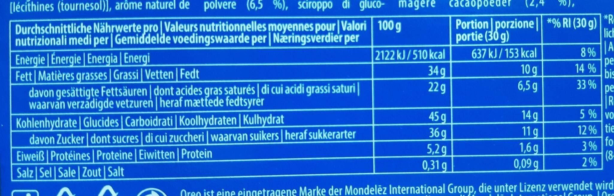 OREO Fresh Milk-Snack - Nutrition facts - fr