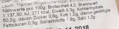 Wald- & Wiesenkrone - Informations nutritionnelles