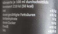 Bio IXSO ERFRISCHEND NATÜRLICH ohne Koffein - Wartości odżywcze
