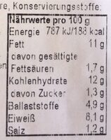 Tomaten Hummus - Valori nutrizionali - de