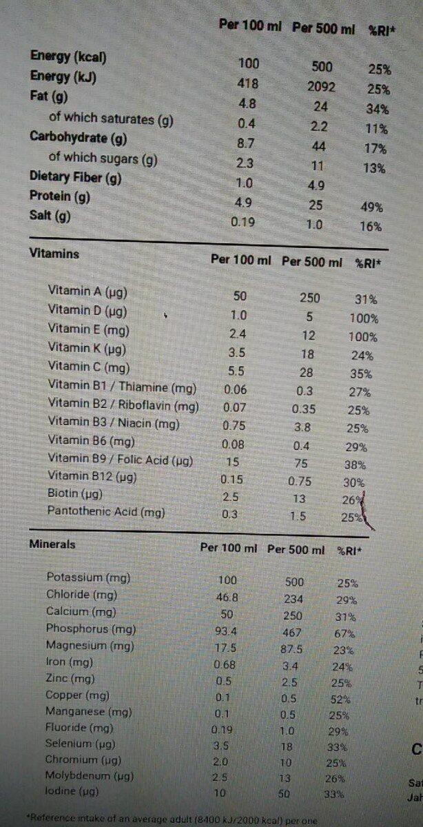 Saturo cioccolato - Informations nutritionnelles - fr
