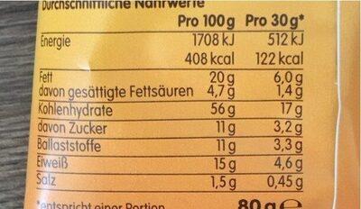Cheesetastic - Nutrition facts - de