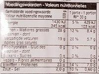 Gouda Jeune - Valori nutrizionali - fr