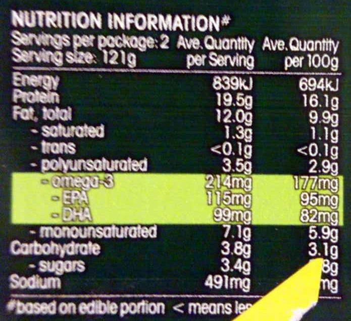 Prawns with Coctail Sauce - Nutrition facts - en