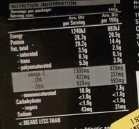 Salmon Fillets - Nutrition facts - en