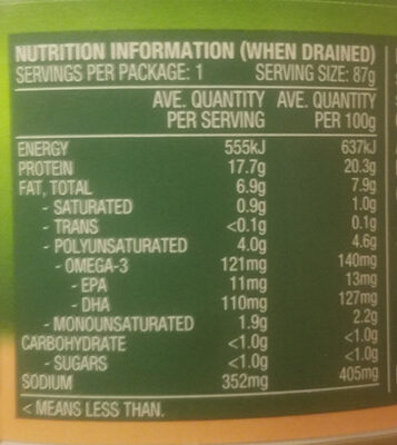 Tuna Tempters - Naturally Smoked - Nutrition facts - en