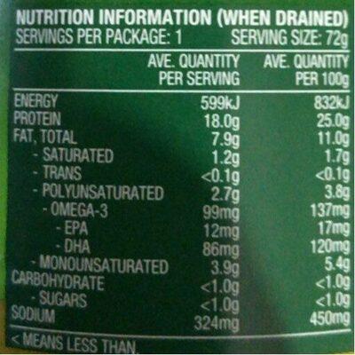 Tuna in olive oil blend - Informations nutritionnelles - en