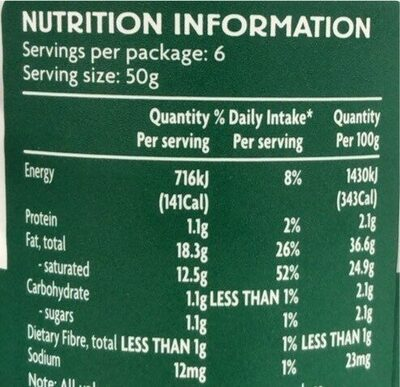 Sour cream - Nutrition facts - en