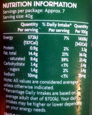 Sour Cream - Nutrition facts