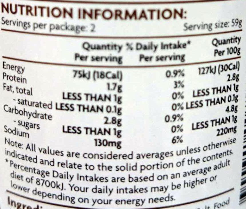 Champignons Pieces and Stems - Nutrition facts - en