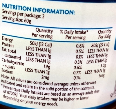 Coles Water Chestnuts - Nutrition facts