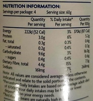 Red Kidney Beans - Nutrition facts