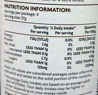Champignons Whole - Nutrition facts - en