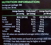 Tomato Sauce - Nutrition facts