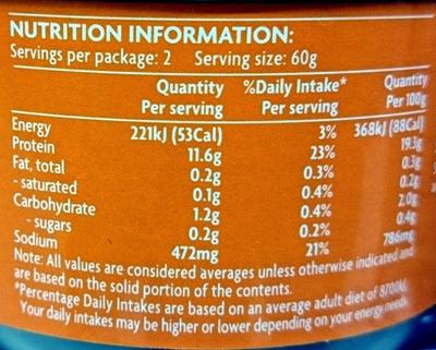 Coles Prawns in Brine - Nutrition facts