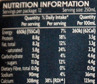 Fresh Full Cream Milk - Nutrition facts