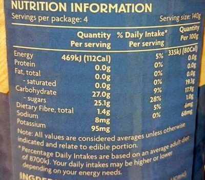 Whole Pitted Lychees - Nutrition facts