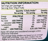 Coles Pineapple Pieces in Syrup - Nutrition facts - en