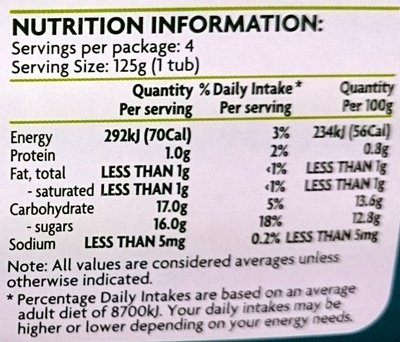 Coles Pineapple Pieces in Syrup - Nutrition facts