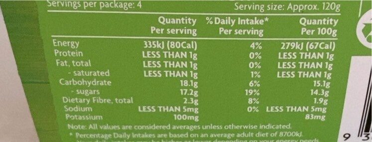 Coles Diced Pears in Syrup - Nutrition facts - en
