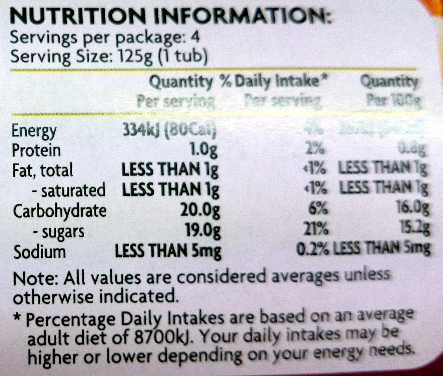 Coles Fruit Salad in Syrup - Nutrition facts