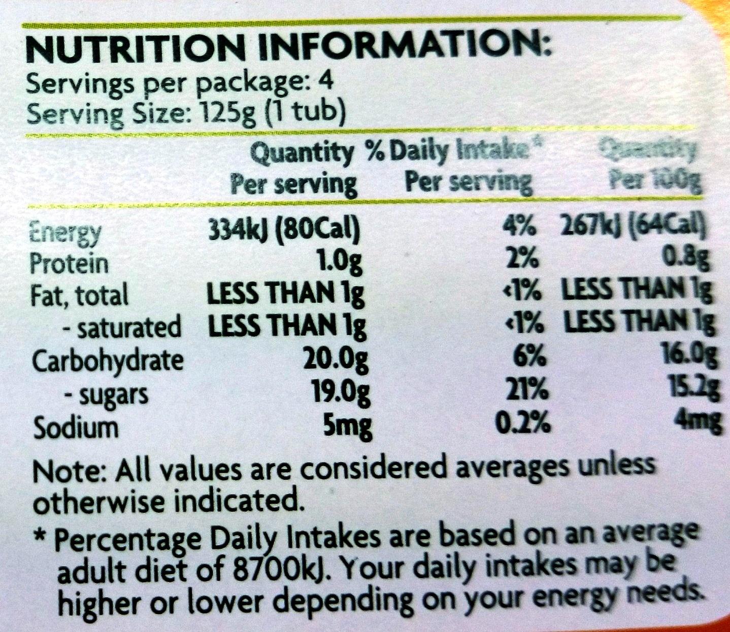 Coles Mandarin Segments in Syrup - Nutrition facts - en